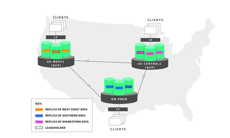 multi-region, hybrid cloud deployment of CockroachDB running on-prem and on Google Cloud